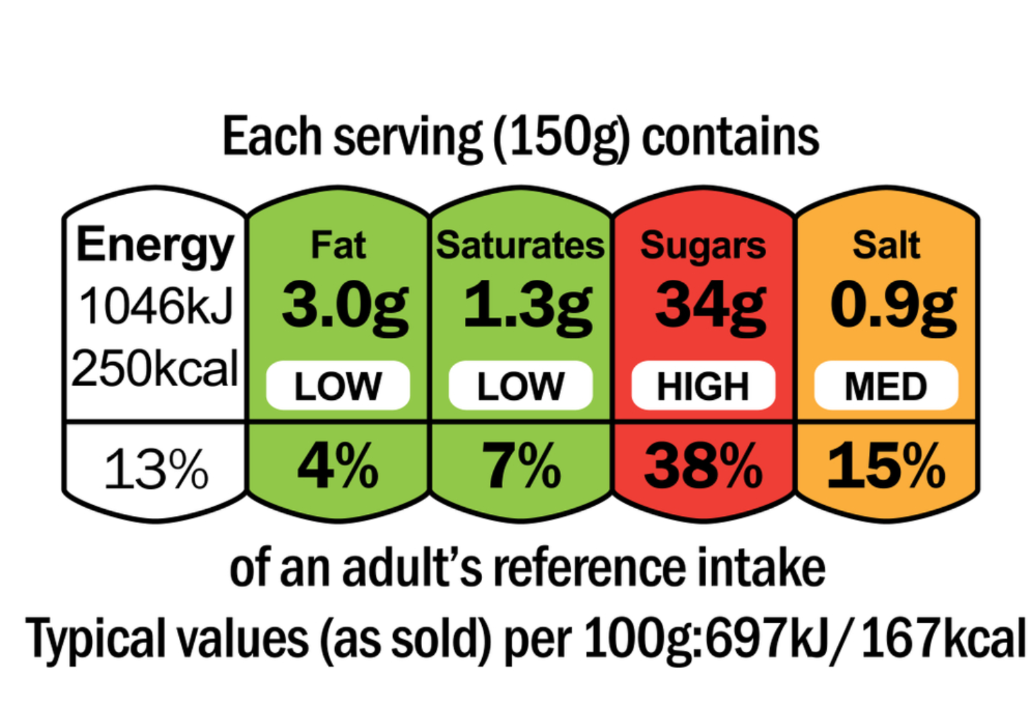 An example of a nutritional label with the traffic light colouring
